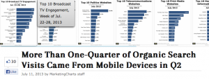 one quarter of searches from mobile devices